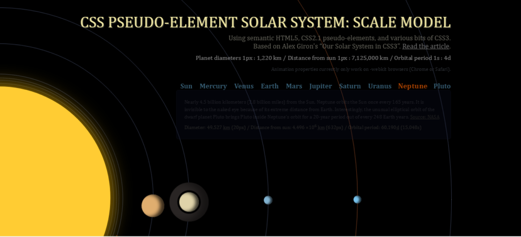 solar system by css