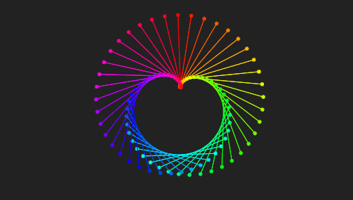 Rainbow love effect