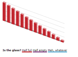 Bar animated chart
