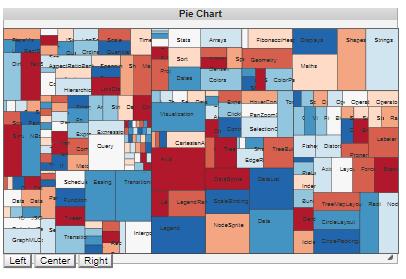 multi graph chart