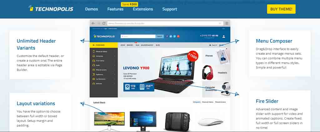 Technology product sale