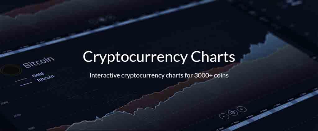 Crypto Chart Widget