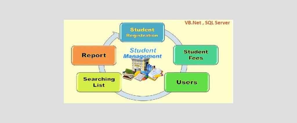 school software asp net bangladesh