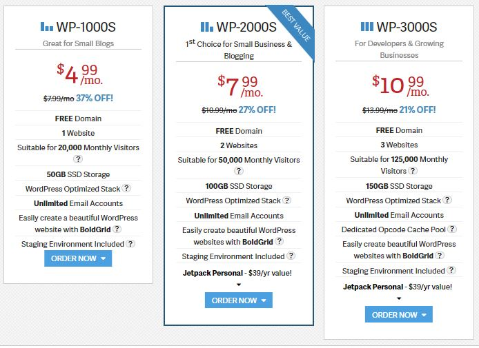 inomotion wordpress hosting