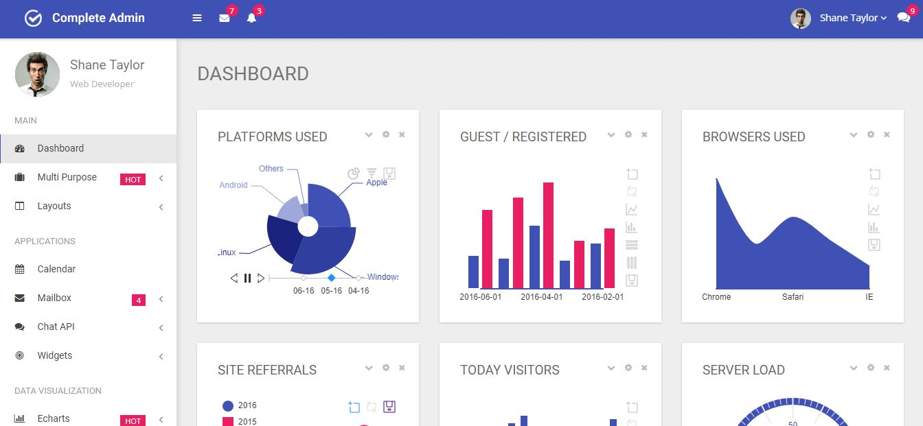 Complete admin template